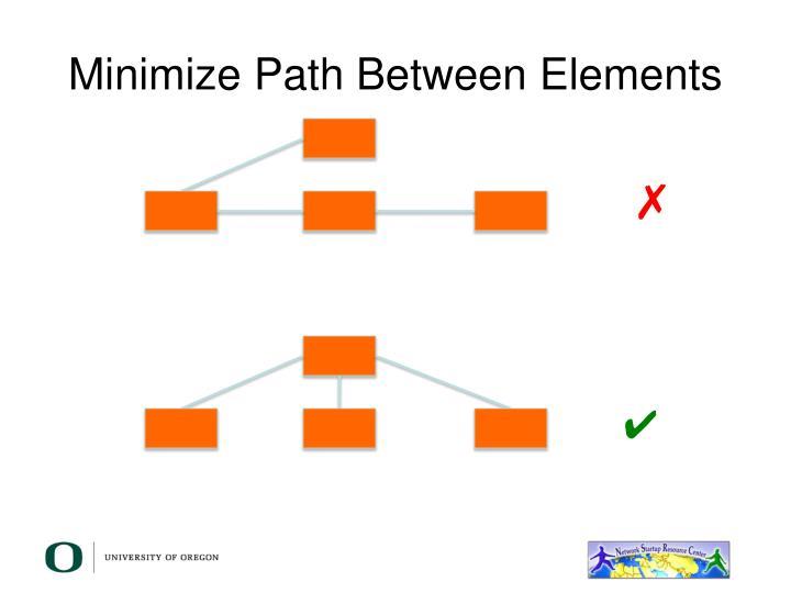 Minimize Path Between Elements