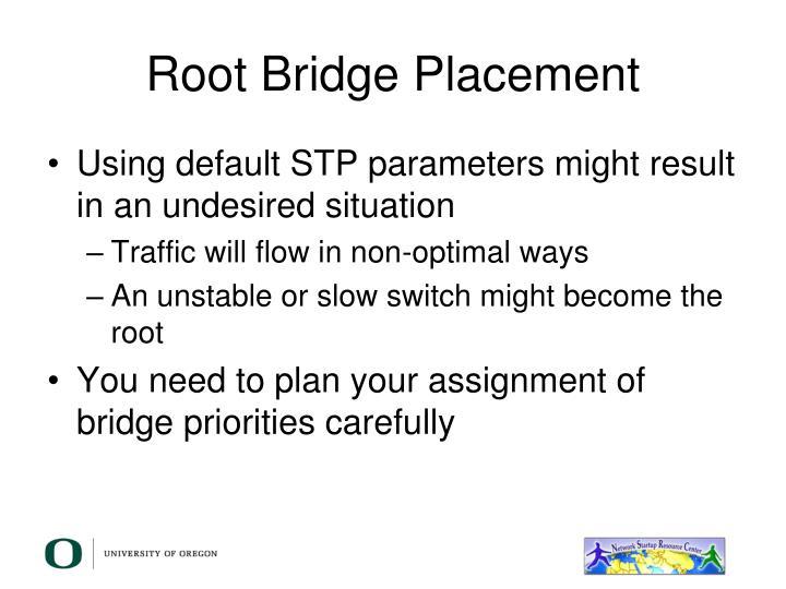 Root Bridge Placement
