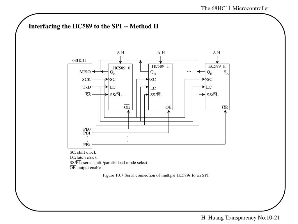 PPT - Chapter 10: 68HC11 Serial Peripheral Interface PowerPoint