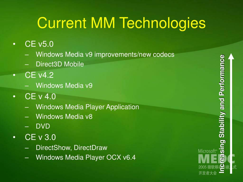 PPT - Enabling Media Playback On Windows CE 5 0 PowerPoint