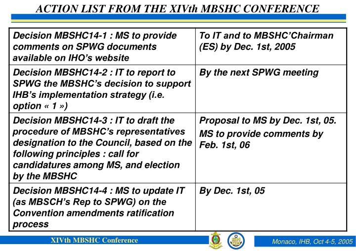 ACTION LIST FROM THE XIVth MBSHC CONFERENCE