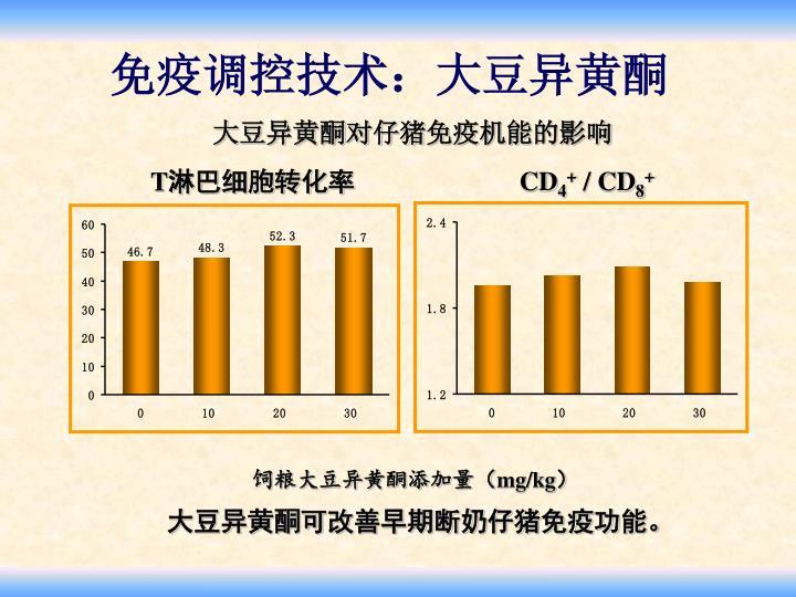 饲粮大豆异黄酮添加量(