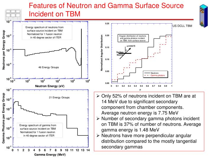 Features of Neutron and Gamma Surface Source Incident on TBM