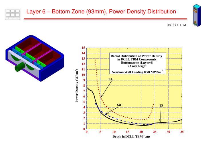 Layer 6 – Bottom Zone (93mm), Power Density Distribution