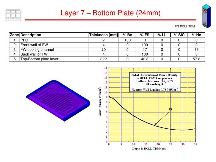 Layer 7 – Bottom Plate (24mm)