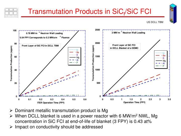 Transmutation Products in SiC