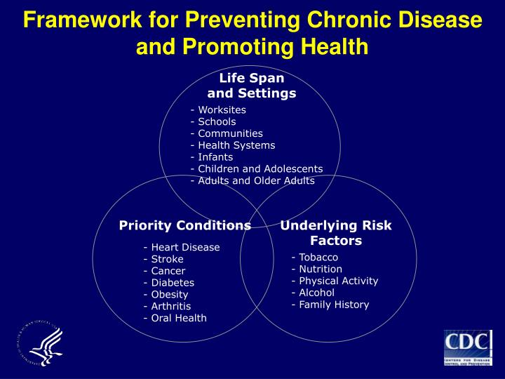Framework for Preventing Chronic Disease and Promoting Health