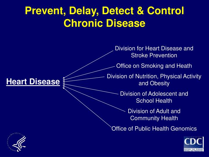 Prevent, Delay, Detect & Control Chronic Disease