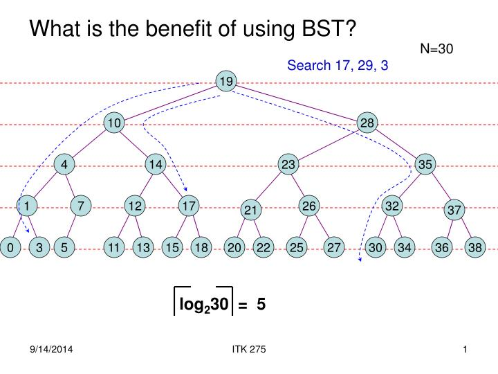 what is the benefit of using bst n.