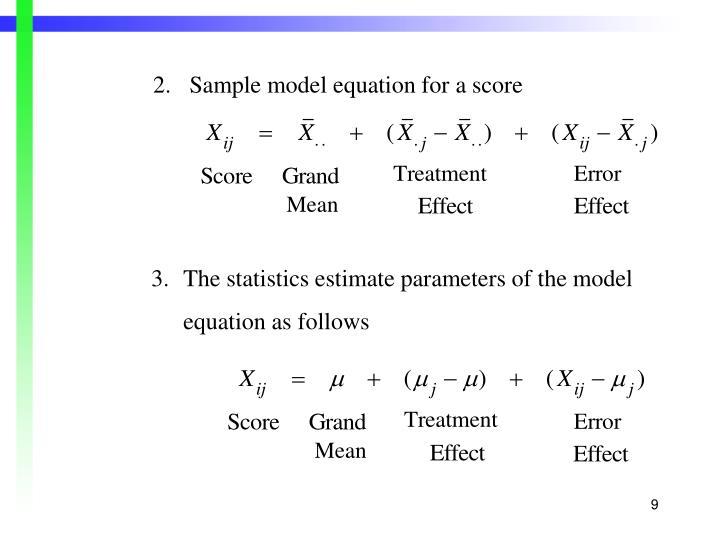 2.Sample model equation for a score