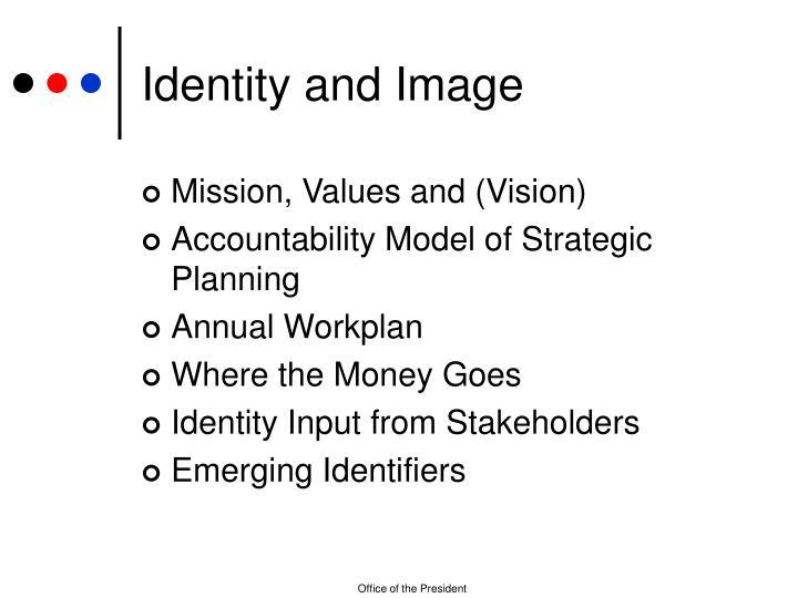 Identity and Image