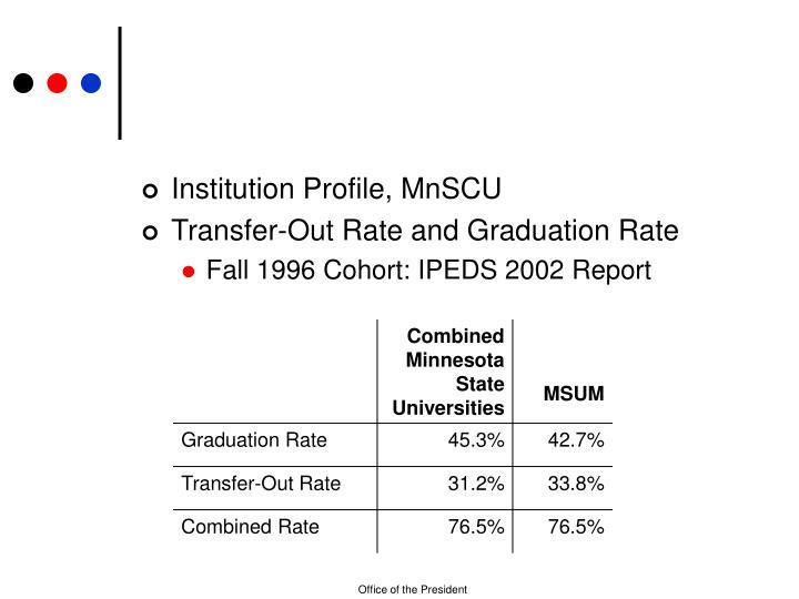 Institution Profile, MnSCU