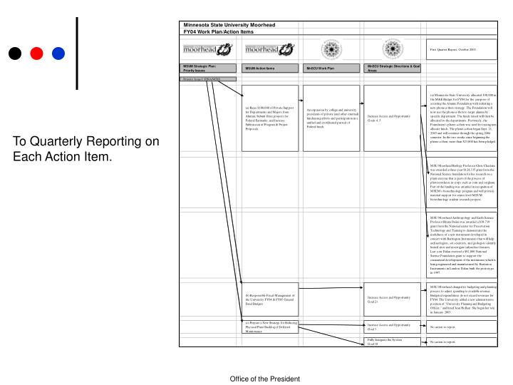 To Quarterly Reporting on