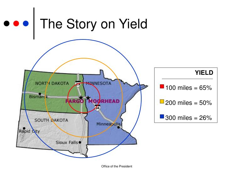 The Story on Yield