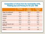 composition of refuse from the municipality of kl petaling jaya and penang for the year 1990