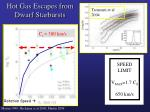 hot gas escapes from dwarf starbursts