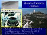 measuring supernova feedback