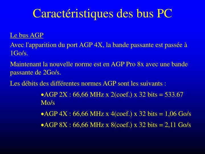 Caractéristiques des bus PC