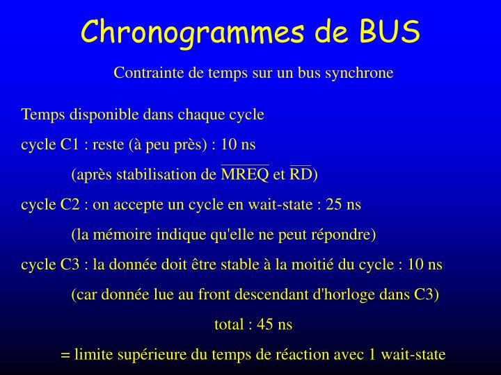 Chronogrammes de BUS
