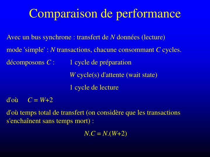 Comparaison de performance