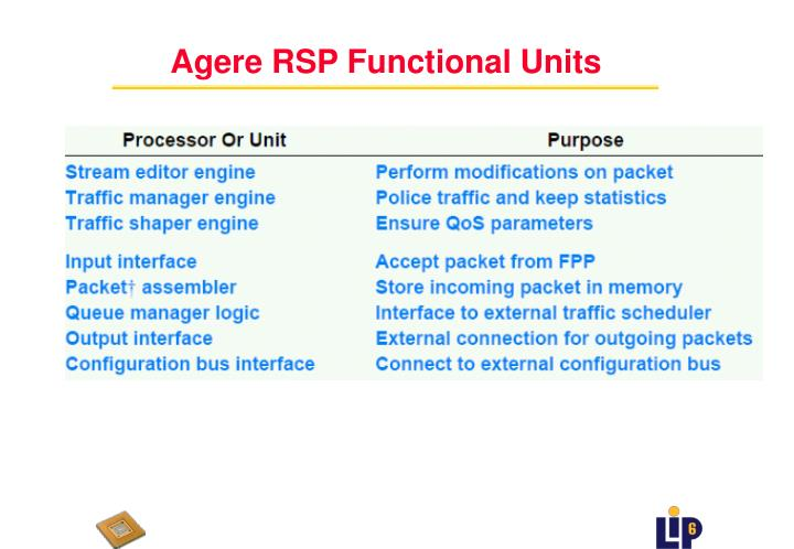 Agere RSP Functional Units