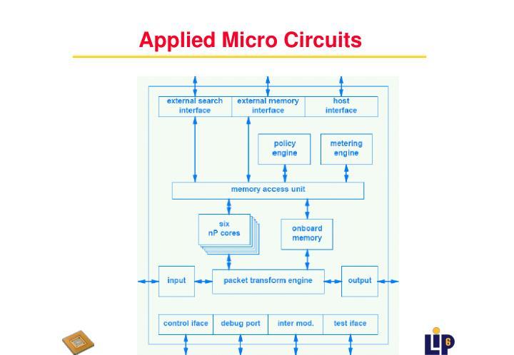 Applied Micro Circuits