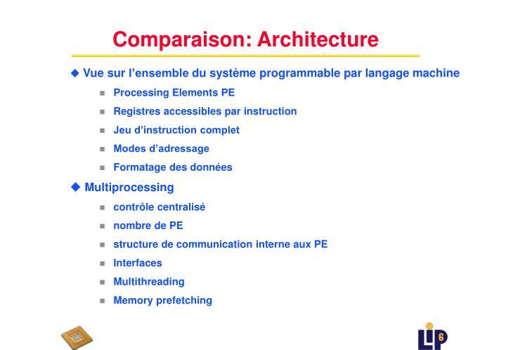 Comparaison: Architecture
