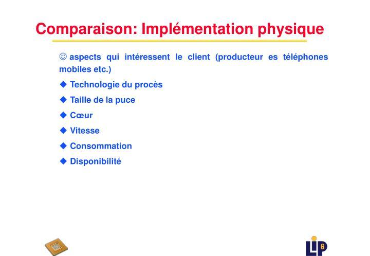 Comparaison: Implémentation physique