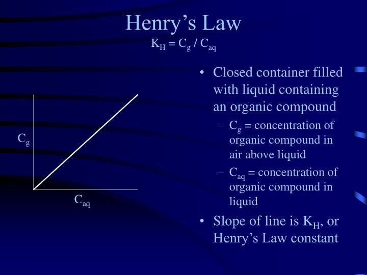 Henry s law k h c g c aq
