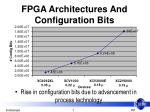 fpga architectures and configuration bits