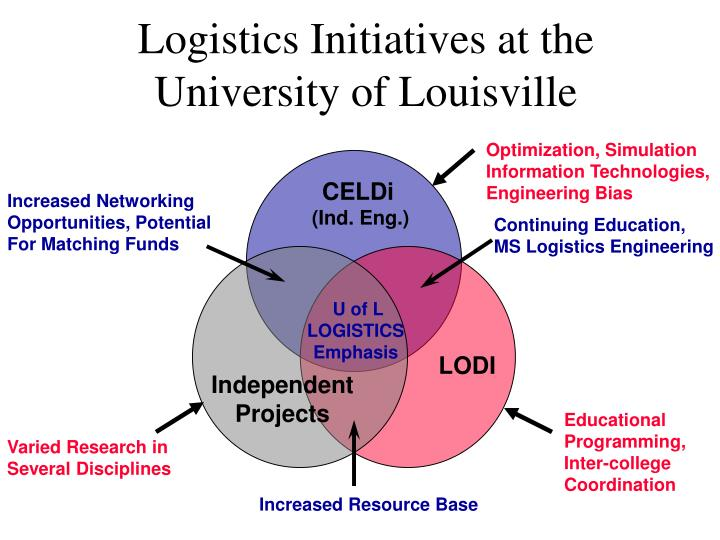Logistics initiatives at the university of louisville