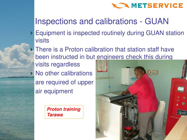 Inspections and calibrations - GUAN