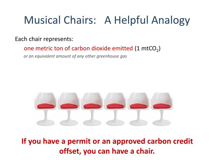 Musical Chairs:   A Helpful Analogy
