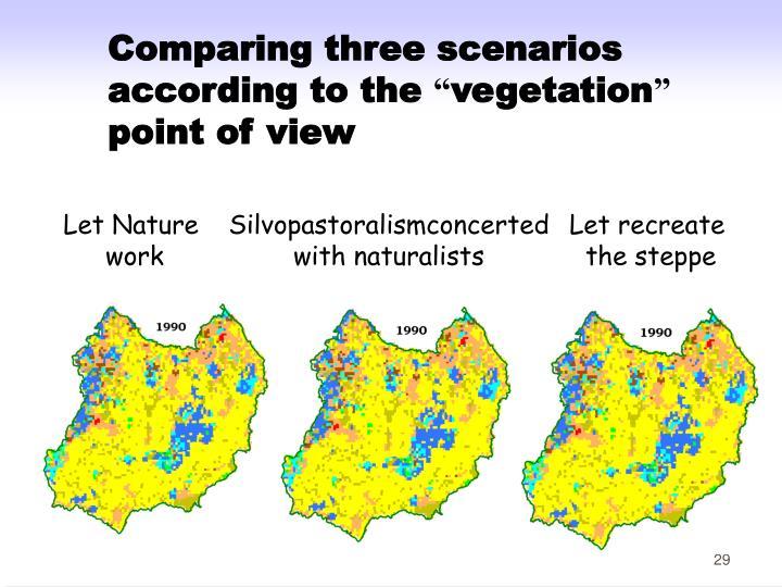Comparing three scenarios