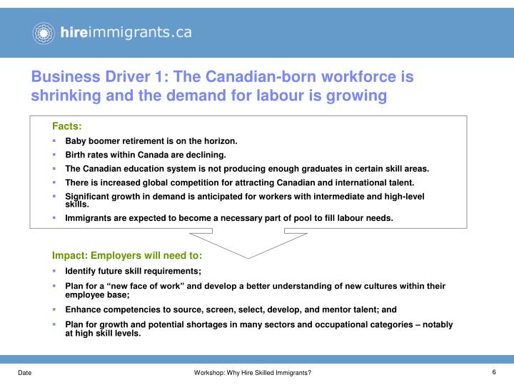 Business Driver 1: The Canadian-born workforce is shrinking and the demand for labour is growing