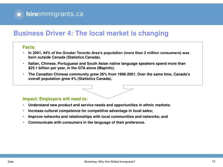 Business Driver 4: The local market is changing