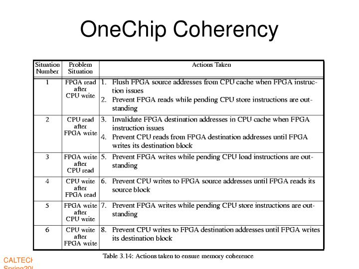 OneChip Coherency