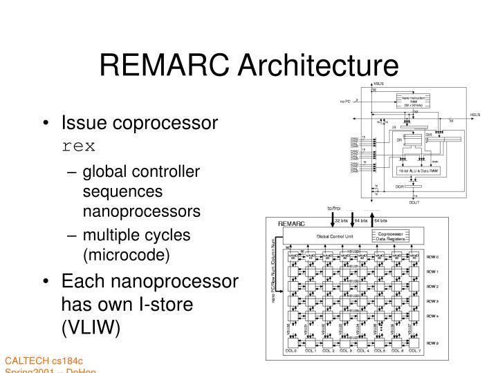 Issue coprocessor