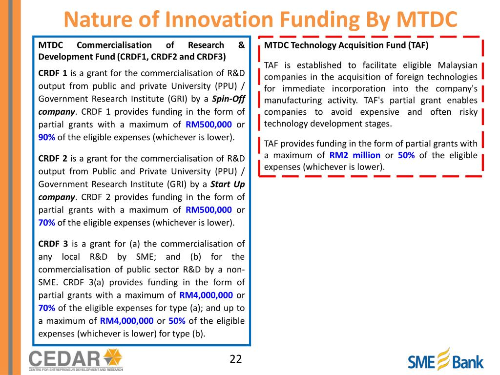 PPT - Financing Innovation – Some Experience of SME Bank Malaysia
