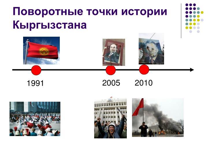 Поворотные точки истории Кыргызстана