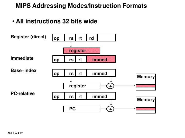 instruction set architecture ppt
