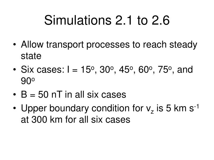 Simulations 2.1 to 2.6