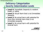 deficiency categorization severity determination levels