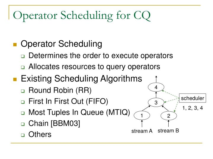 Operator Scheduling for CQ