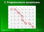 3 programowanie dynamiczne1