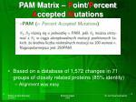 pam matrix p oint p ercent a ccepted m utations