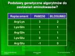 podstawy genetyczne algorytm w do zestawie aminokwas w