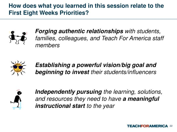 How does what you learned in this session relate to the First Eight Weeks Priorities?