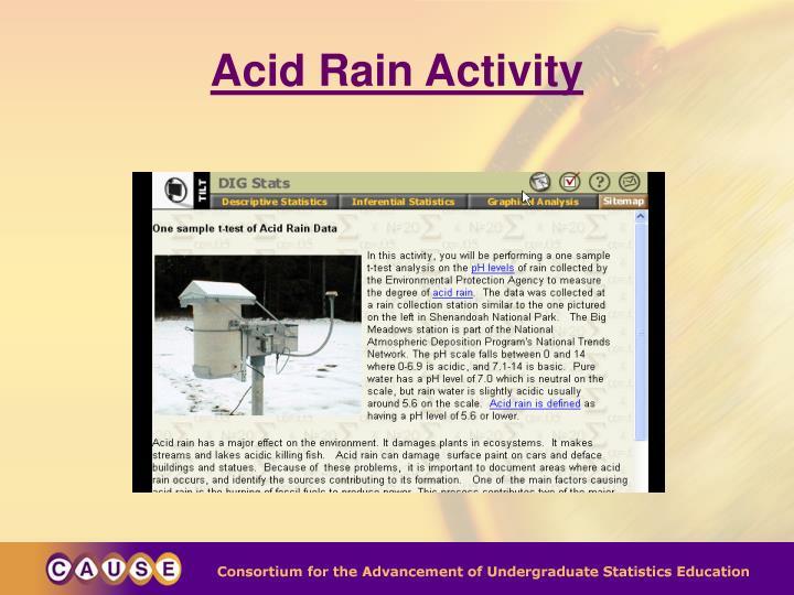 Acid Rain Activity
