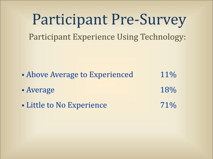 Participant Experience Using Technology: